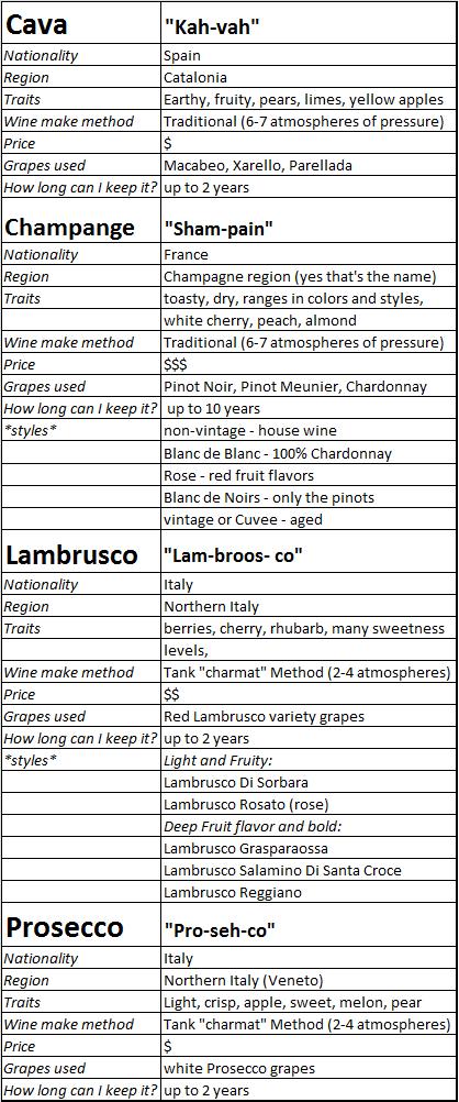 BUBBLY chart 2